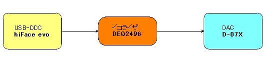 DEQ2496