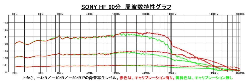 Sony_tape