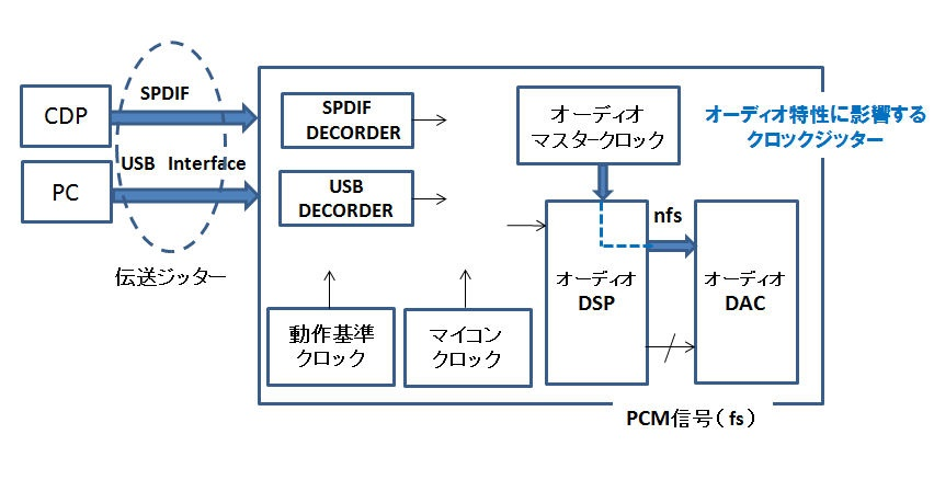 Clock_System
