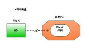 File_3